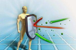 Нарушение иммунной системы человека и виды иммунодефицита