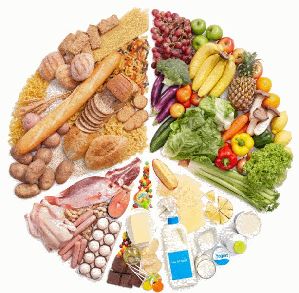 Питание при эзофагите пищевода