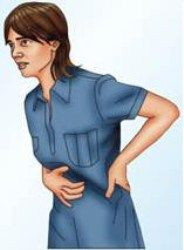 Симптомы панкреатита по авторам